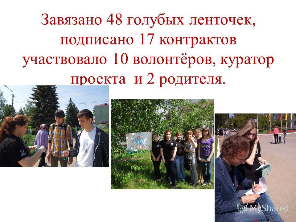 Завязано 48 голубых ленточек, подписано 17 контрактов участвовало 10 волонтёров, куратор проекта и 2 родителя.