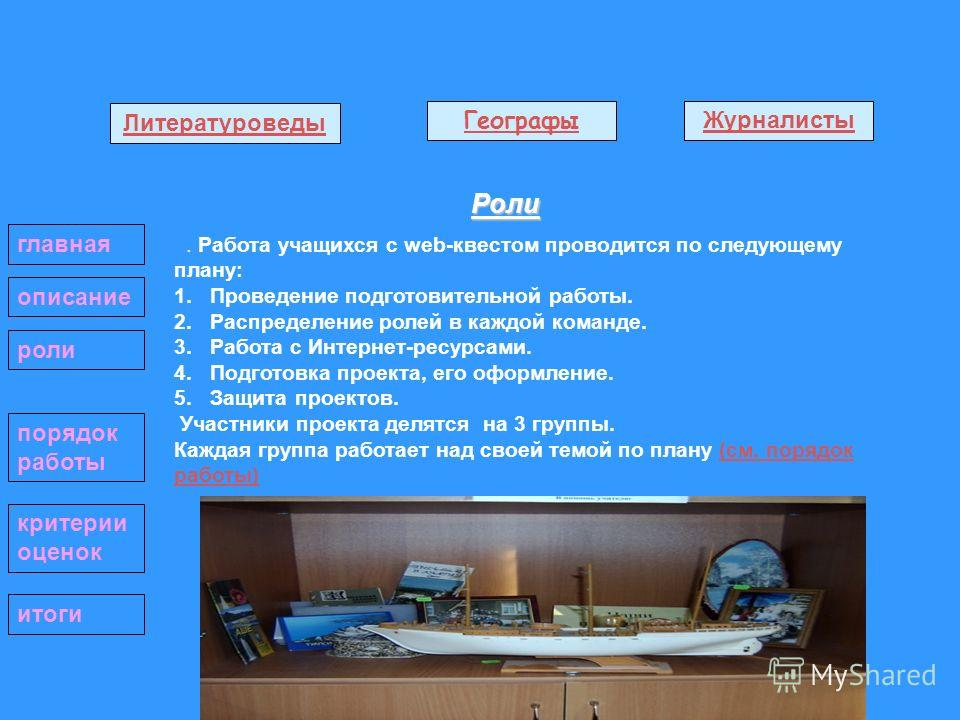 Роли. Работа учащихся с web-квестом проводится по следующему плану: 1.Проведение подготовительной работы. 2.Распределение ролей в каждой команде. 3.Работа с Интернет-ресурсами. 4.Подготовка проекта, его оформление. 5.Защита проектов. Участники проект