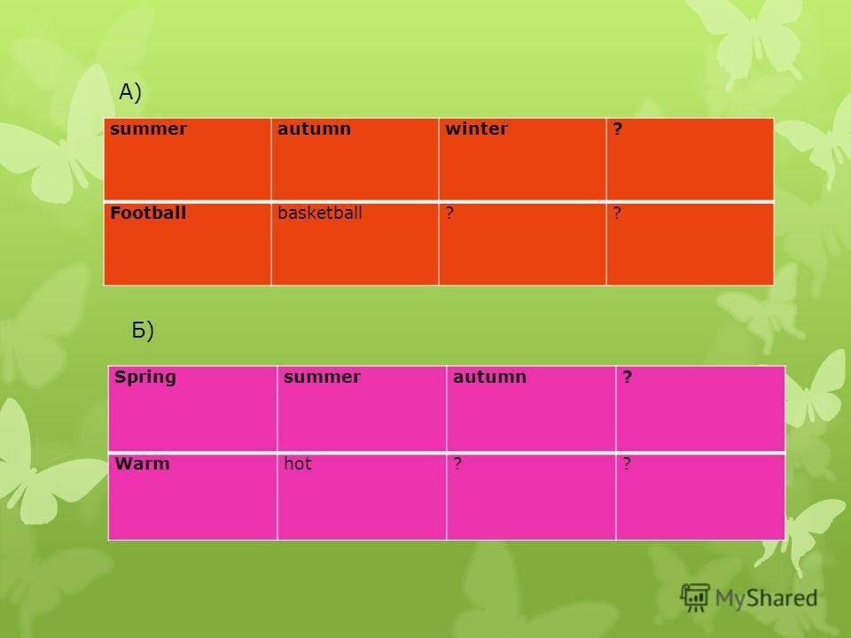 Springsummerautumn? Warmhot?? summerautumnwinter? Footballbasketball?? А) Б)