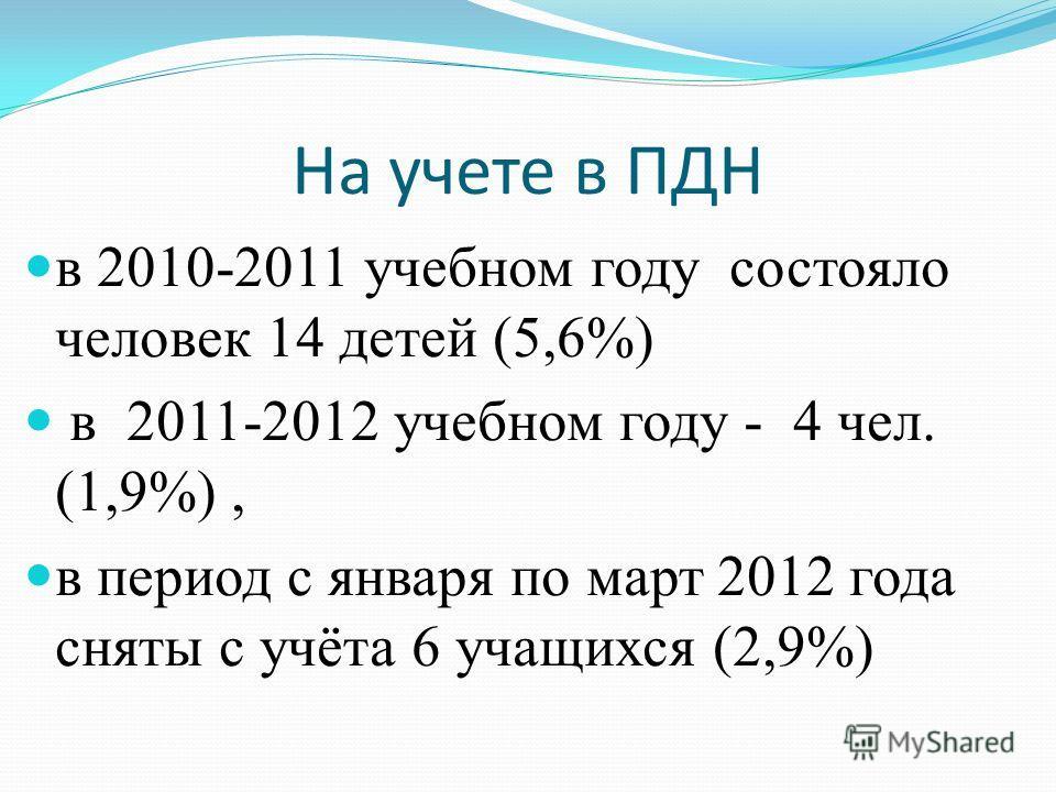 На учете в ПДН в 2010-2011 учебном году состояло человек 14 детей (5,6%) в 2011-2012 учебном году - 4 чел. (1,9%), в период с января по март 2012 года сняты с учёта 6 учащихся (2,9%)