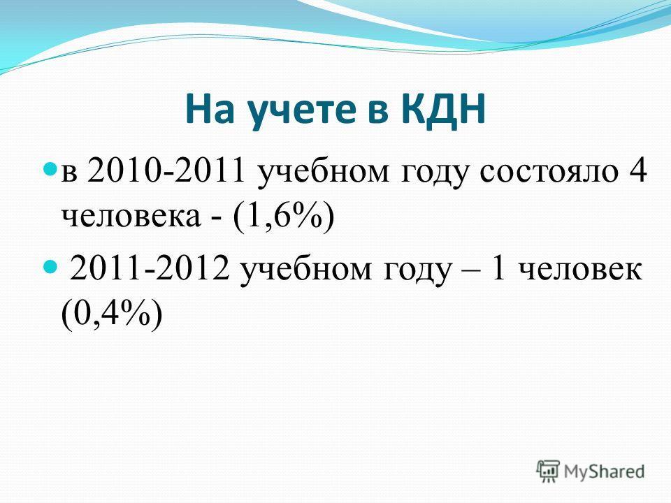 На учете в КДН в 2010-2011 учебном году состояло 4 человека - (1,6%) 2011-2012 учебном году – 1 человек (0,4%)