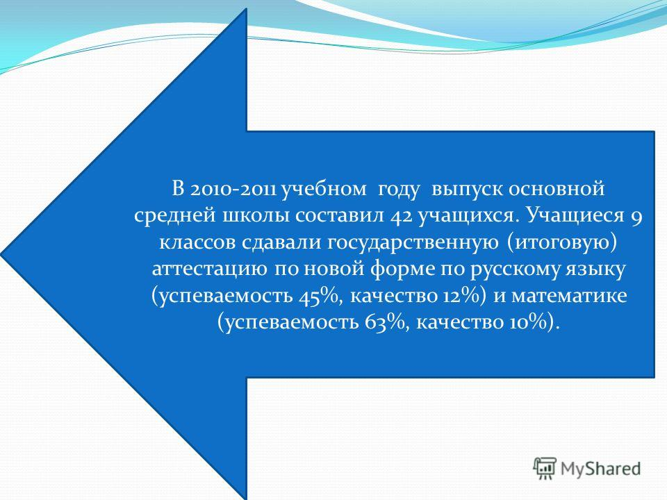 В 2010-2011 учебном году выпуск основной средней школы составил 42 учащихся. Учащиеся 9 классов сдавали государственную (итоговую) аттестацию по новой форме по русскому языку (успеваемость 45%, качество 12%) и математике (успеваемость 63%, качество 1