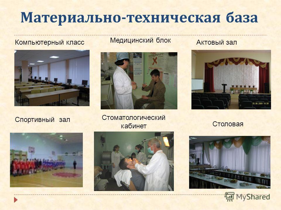 Материально - техническая база Компьютерный классАктовый зал Спортивный зал Столовая Стоматологический кабинет Медицинский блок
