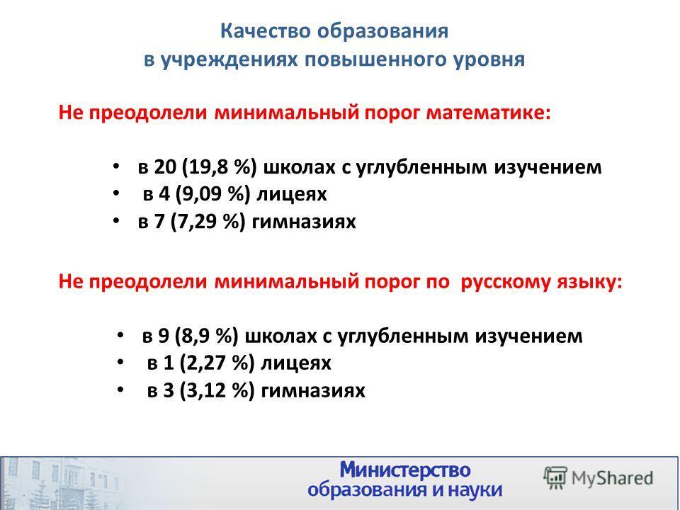 Качество образования в учреждениях повышенного уровня Не преодолели минимальный порог математике: в 20 (19,8 %) школах с углубленным изучением в 4 (9,09 %) лицеях в 7 (7,29 %) гимназиях Не преодолели минимальный порог по русскому языку: в 9 (8,9 %) ш