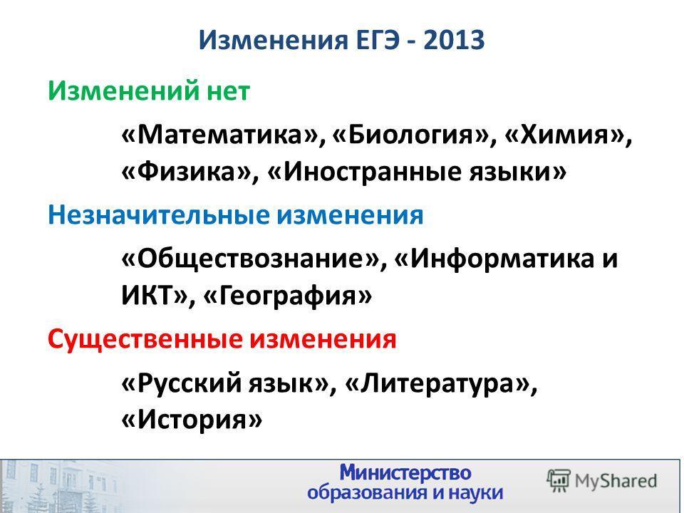 Изменения ЕГЭ - 2013 Изменений нет «Математика», «Биология», «Химия», «Физика», «Иностранные языки» Незначительные изменения «Обществознание», «Информатика и ИКТ», «География» Существенные изменения «Русский язык», «Литература», «История»