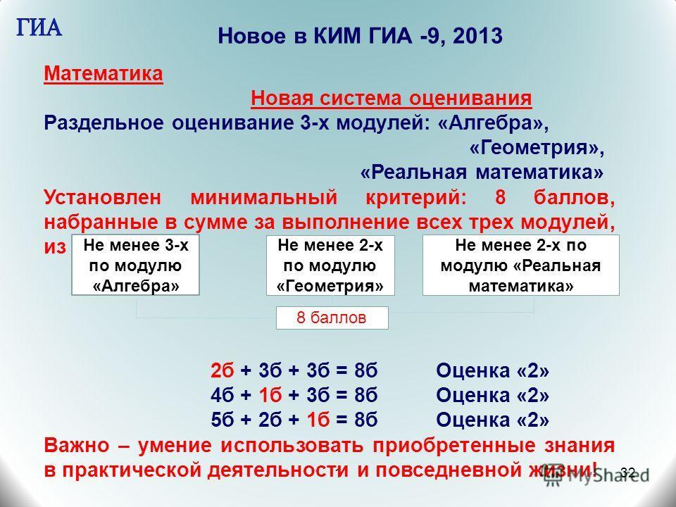 132 Математика Новая система оценивания Раздельное оценивание 3-х модулей: «Алгебра», «Геометрия», «Реальная математика» Установлен минимальный критерий: 8 баллов, набранные в сумме за выполнение всех трех модулей, из них 2б + 3б + 3б = 8б Оценка «2»