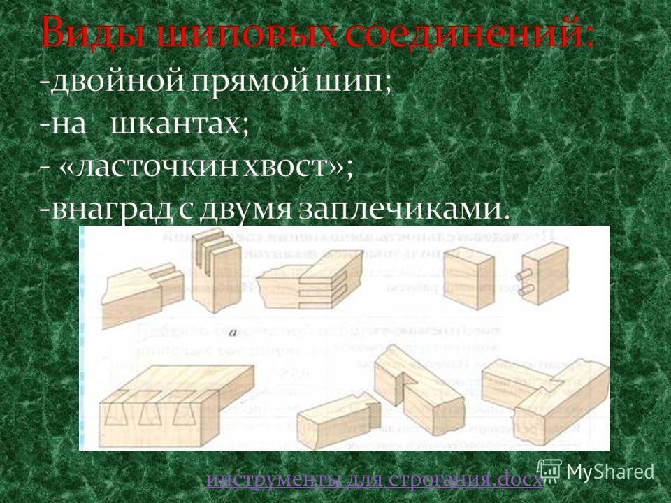 инструменты для строгания.docx