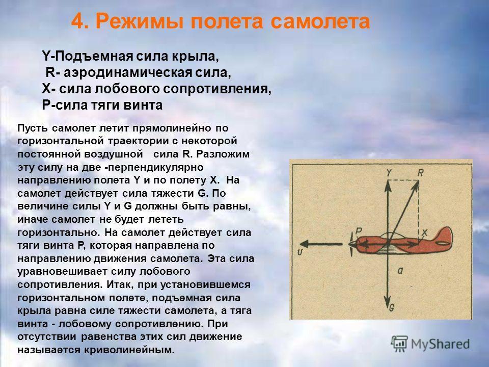 4. Режимы полета самолета Y-Подъемная сила крыла, R- аэродинамическая сила, Х- сила лобового сопротивления, P-сила тяги винта Пусть самолет летит прямолинейно по горизонтальной траектории с некоторой постоянной воздушной сила R. Разложим эту силу на