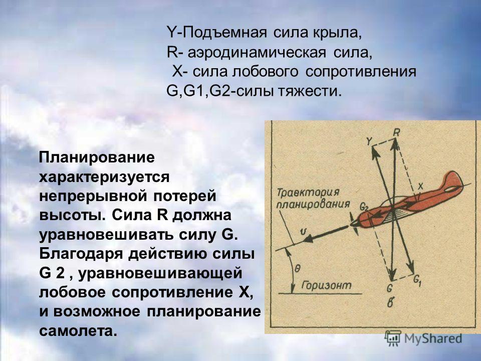 Y-Подъемная сила крыла, R- аэродинамическая сила, Х- сила лобового сопротивления G,G1,G2-силы тяжести. Планирование характеризуется непрерывной потерей высоты. Сила R должна уравновешивать силу G. Благодаря действию силы G 2, уравновешивающей лобовое