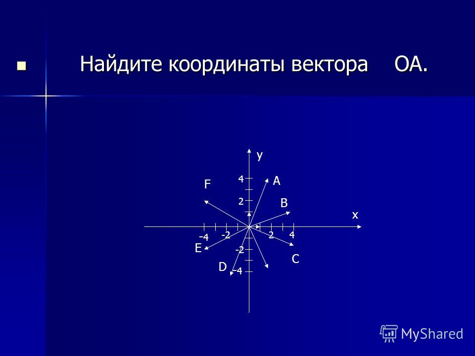 Найдите координаты вектора OA. Найдите координаты вектора OA. y x 24-2 -4-4 -4-4 2 4 F A B C D E