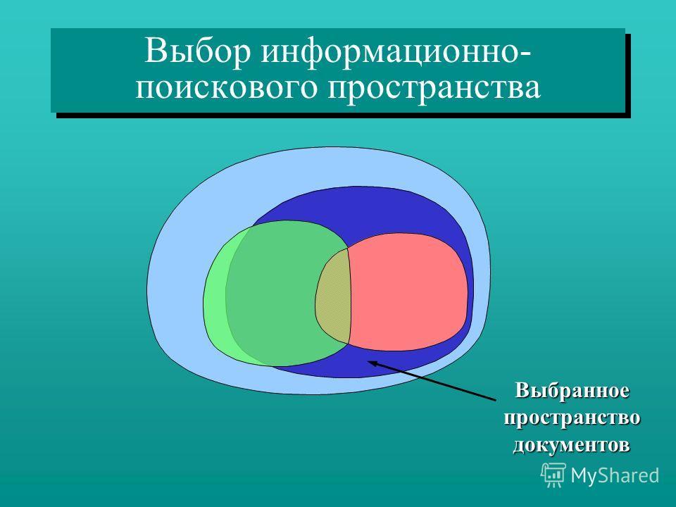 Выбор информационно- поискового пространства Выбранное пространство документов