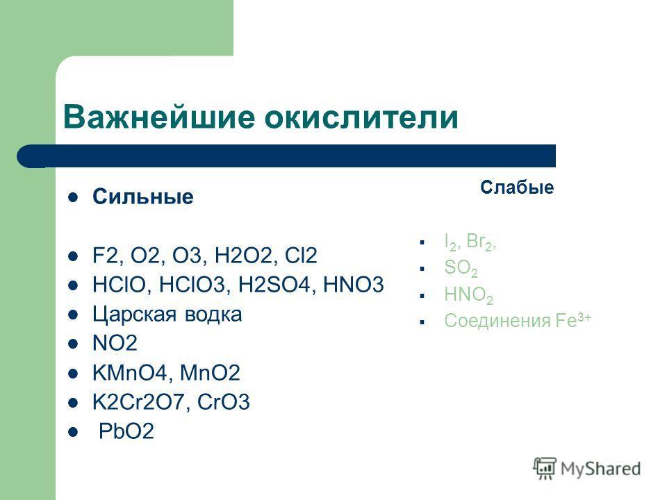 Важнейшие окислители Сильные F2, O2, O3, H2O2, Cl2 HClO, HClO3, H2SO4, HNO3 Царская водка NO2 KMnO4, MnO2 K2Cr2O7, CrO3 PbO2 Слабые I 2, Br 2, SO 2 HNO 2 Соединения Fe 3+
