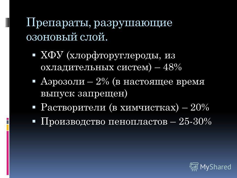 Препараты, разрушающие озоновый слой. ХФУ (хлорфторуглероды, из охладительных систем) – 48% Аэрозоли – 2% (в настоящее время выпуск запрещен) Растворители (в химчистках) – 20% Производство пенопластов – 25-30%