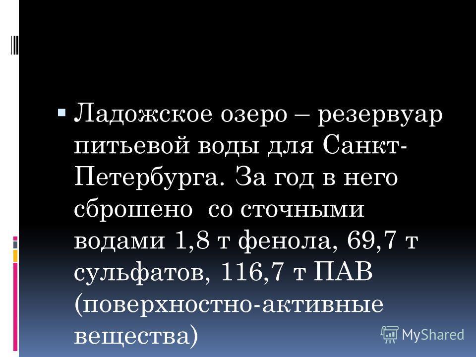 Ладожское озеро – резервуар питьевой воды для Санкт- Петербурга. За год в него сброшено со сточными водами 1,8 т фенола, 69,7 т сульфатов, 116,7 т ПАВ (поверхностно-активные вещества)
