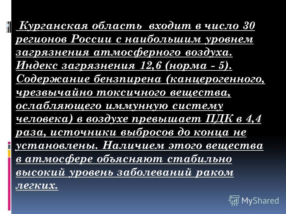 Курганская область входит в число 30 регионов России с наибольшим уровнем загрязнения атмосферного воздуха. Индекс загрязнения 12,6 (норма - 5). Содержание бензпирена (канцерогенного, чрезвычайно токсичного вещества, ослабляющего иммунную систему чел