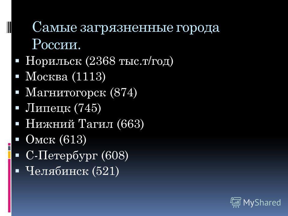 Самые загрязненные города России. Норильск (2368 тыс.т/год) Москва (1113) Магнитогорск (874) Липецк (745) Нижний Тагил (663) Омск (613) С-Петербург (608) Челябинск (521)