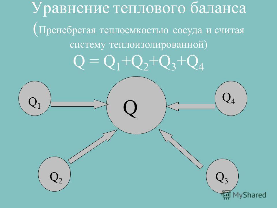 Уравнение теплового баланса ( Пренебрегая теплоемкостью сосуда и считая систему теплоизолированной) Q = Q 1 +Q 2 +Q 3 +Q 4 Q1Q1 Q2Q2 Q3Q3 Q4Q4 Q
