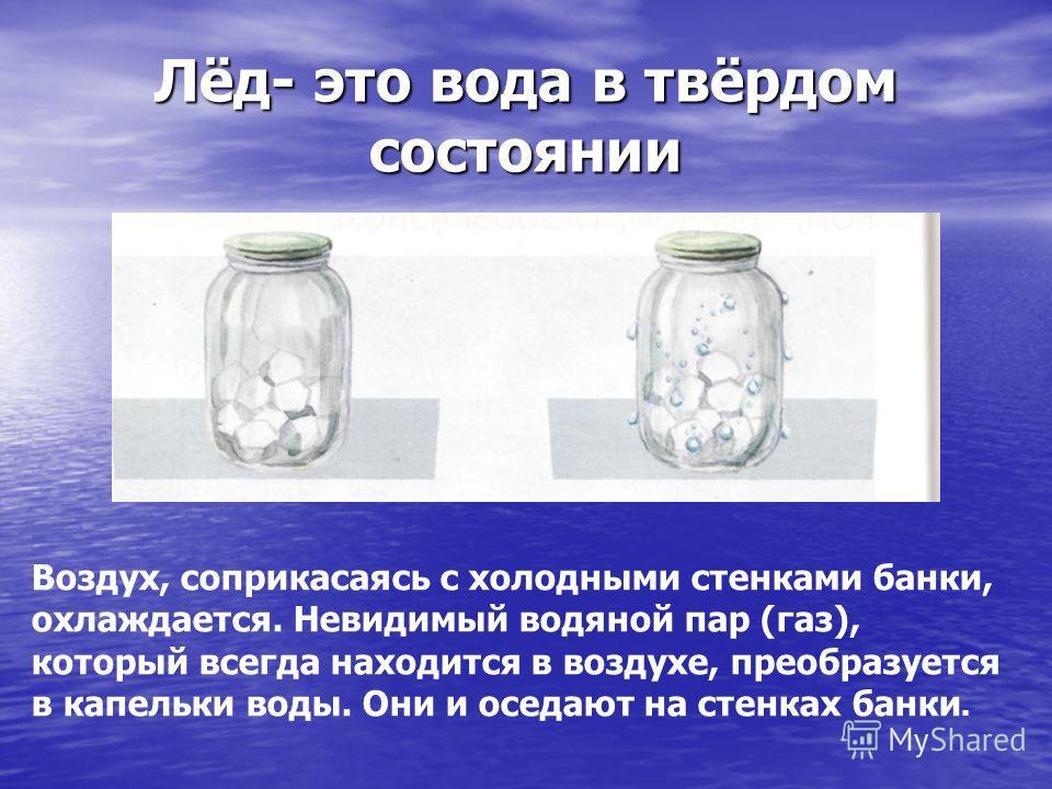 Лёд- это вода в твёрдом состоянии Воздух, соприкасаясь с холодными стенками банки, охлаждается. Невидимый водяной пар (газ), который всегда находится в воздухе, преобразуется в капельки воды. Они и оседают на стенках банки.