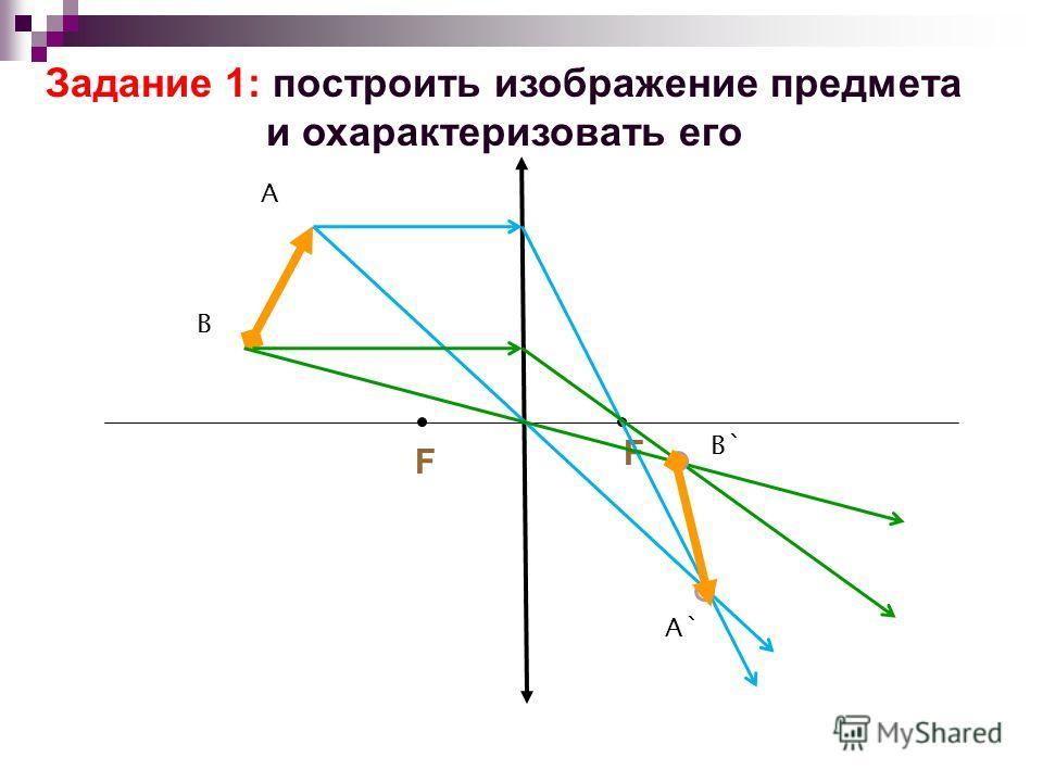 F F Задание 1: построить изображение предмета и охарактеризовать его А В А`А` B`
