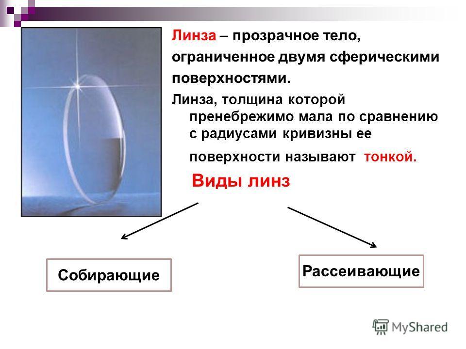 Линза – прозрачное тело, ограниченное двумя сферическими поверхностями. Линза, толщина которой пренебрежимо мала по сравнению с радиусами кривизны ее поверхности называют тонкой. Виды линз Собирающие Рассеивающие