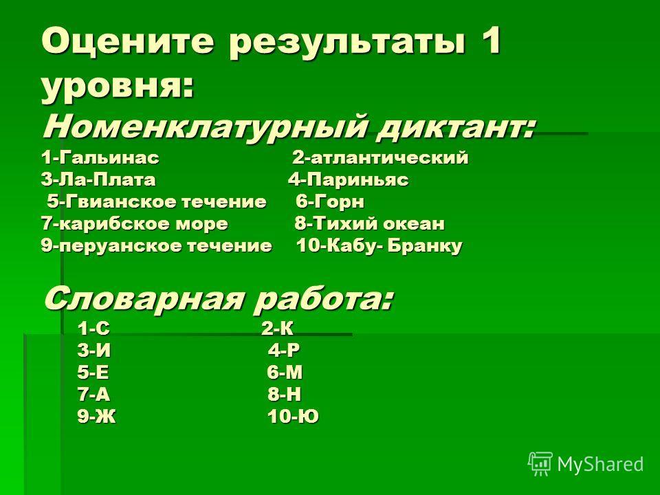 Оцените результаты 1 уровня: Номенклатурный диктант: 1-Гальинас 2-атлантический 3-Ла-Плата 4-Париньяс 5-Гвианское течение 6-Горн 7-карибское море 8-Тихий океан 9-перуанское течение 10-Кабу- Бранку Словарная работа: 1-С 2-К 3-И 4-Р 5-Е 6-М 7-А 8-Н 9-Ж
