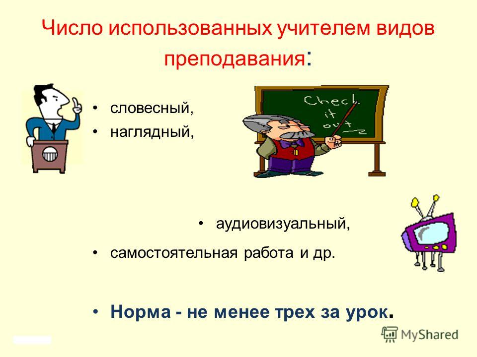 Средняя продолжительность и частота чередования различных видов учебной деятельности Ориентировочная норма: 7-10 минут.