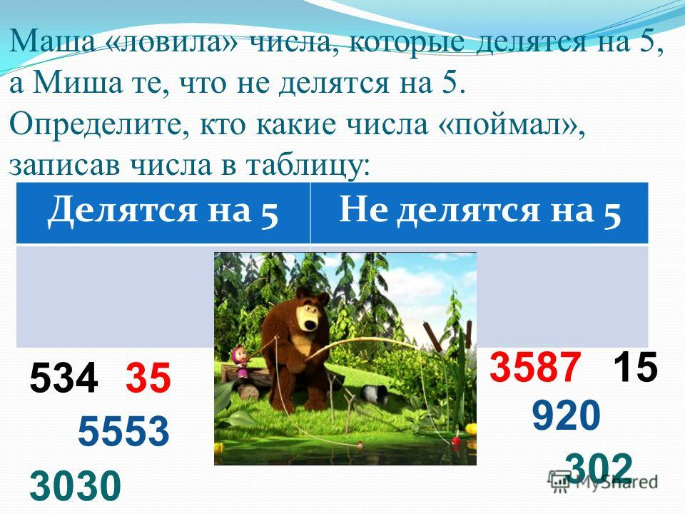 Маша «ловила» числа, которые делятся на 5, а Миша те, что не делятся на 5. Определите, кто какие числа «поймал», записав числа в таблицу: Делятся на 5Не делятся на 5 53435 3587 302 3030 15 5553 920