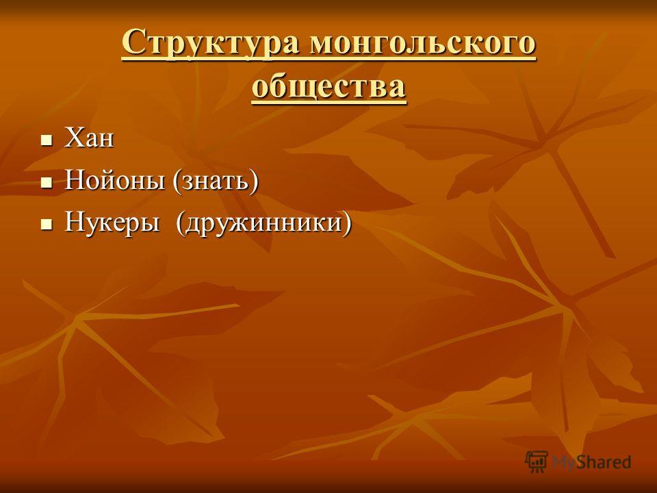 Структура монгольского общества Хан Хан Нойоны (знать) Нойоны (знать) Нукеры (дружинники) Нукеры (дружинники)