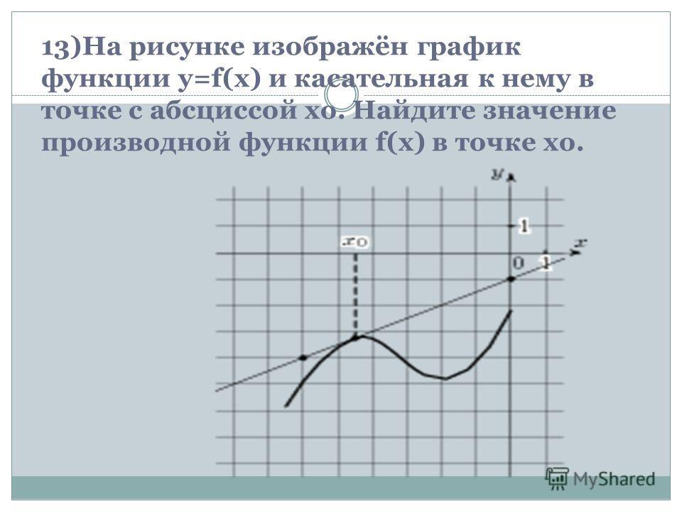 13)На рисунке изображён график функции y=f(x) и касательная к нему в точке с абсциссой xo. Найдите значение производной функции f(x) в точке xo.