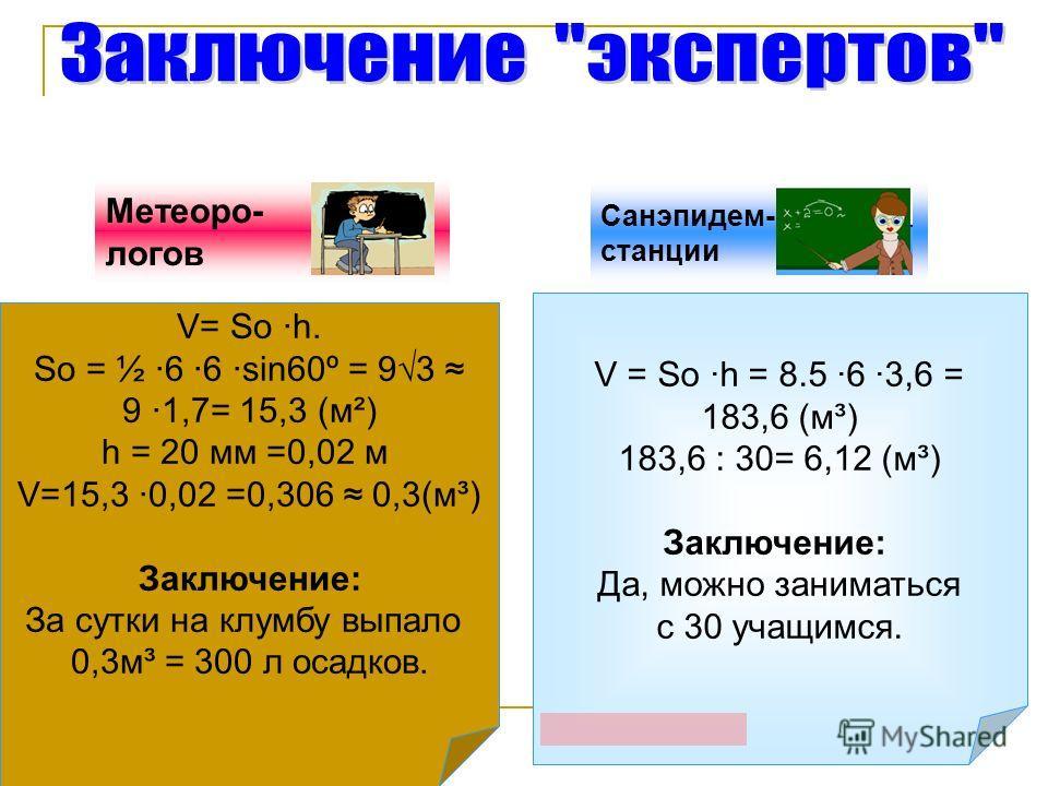 Санэпидем- станции V = So h = 8.5 6 3,6 = 183,6 (м³) 183,6 : 30= 6,12 (м³) Заключение: Да, можно заниматься с 30 учащимся. Метеоро- логов V= So h. So = ½ 6 6 sin60º = 93 9 1,7= 15,3 (м²) h = 20 мм =0,02 м V=15,3 0,02 =0,306 0,3(м³) Заключение: За сут