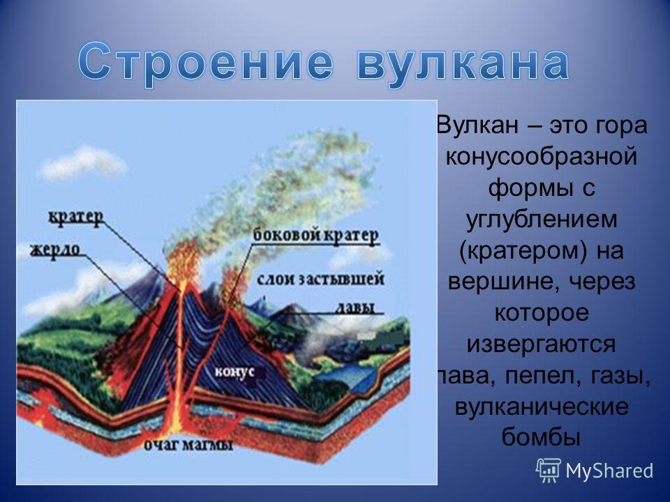 Вулкан – это гора конусообразной формы с углублением (кратером) на вершине, через которое извергаются лава, пепел, газы, вулканические бомбы