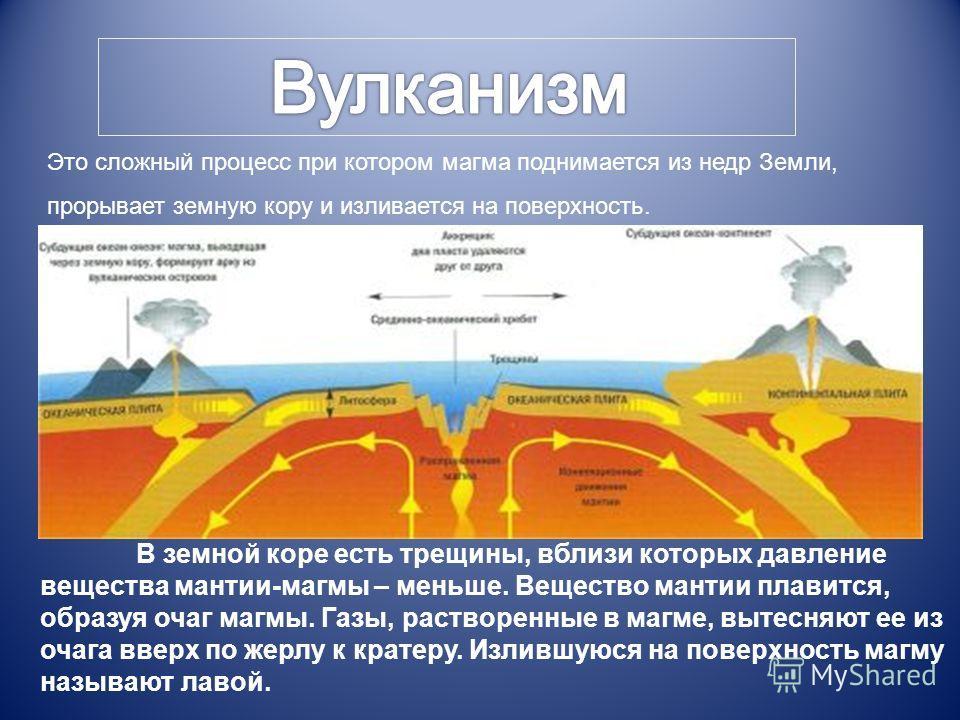 Это сложный процесс при котором магма поднимается из недр Земли, прорывает земную кору и изливается на поверхность. В земной коре есть трещины, вблизи которых давление вещества мантии-магмы – меньше. Вещество мантии плавится, образуя очаг магмы. Газы