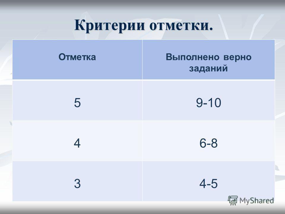 Критерии отметки. ОтметкаВыполнено верно заданий 59-10 46-8 34-5