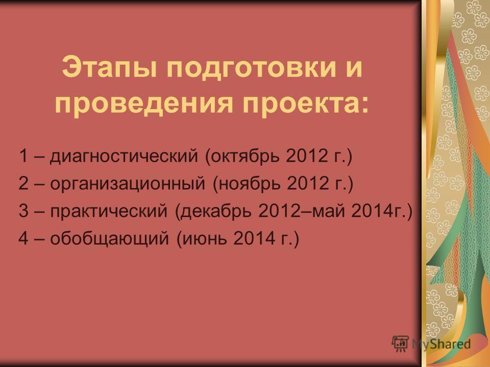 6 Этапы подготовки и проведения проекта: 1 – диагностический (октябрь 2012 г.) 2 – организационный (ноябрь 2012 г.) 3 – практический (декабрь 2012–май 2014г.) 4 – обобщающий (июнь 2014 г.)
