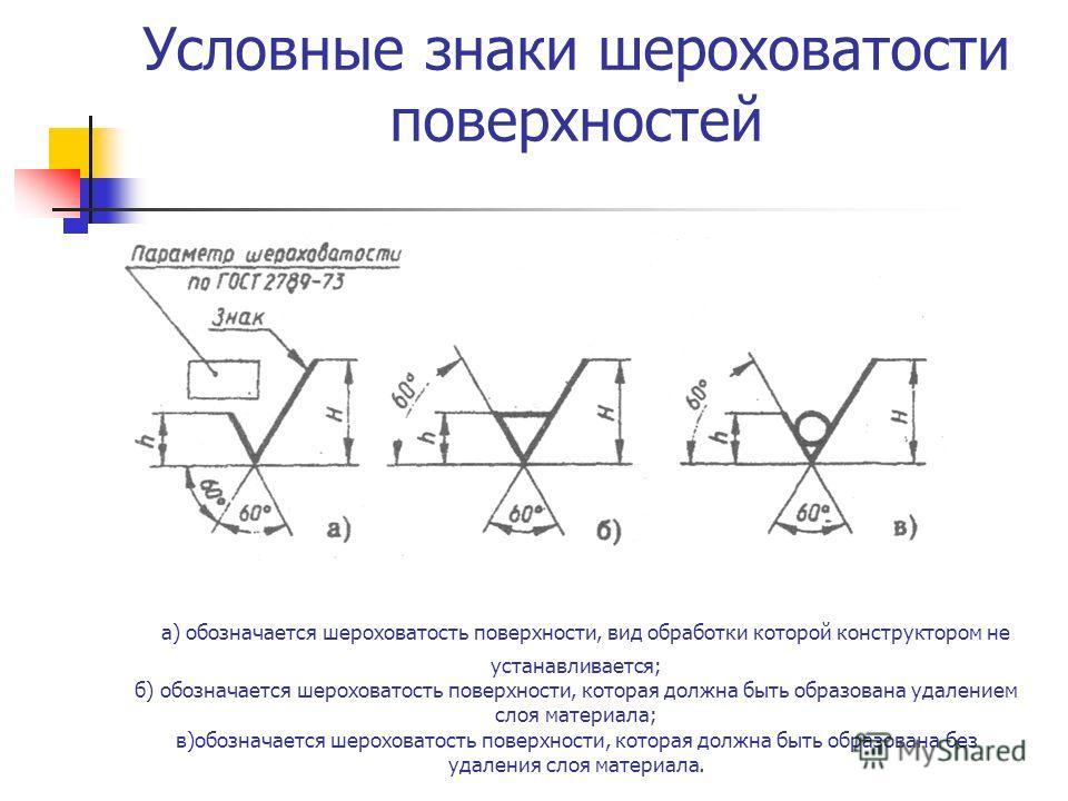 Условные знаки шероховатости поверхностей а) обозначается шероховатость поверхности, вид обработки которой конструктором не устанавливается; б) обозначается шероховатость поверхности, которая должна быть образована удалением слоя материала; в)обознач