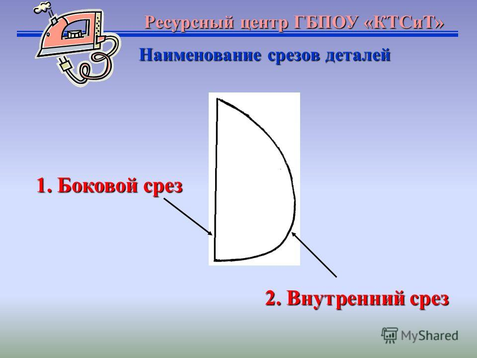 Ресурсный центр ГБПОУ «КТСиТ» Наименование срезов деталей 1. Боковой срез 2. Внутренний срез