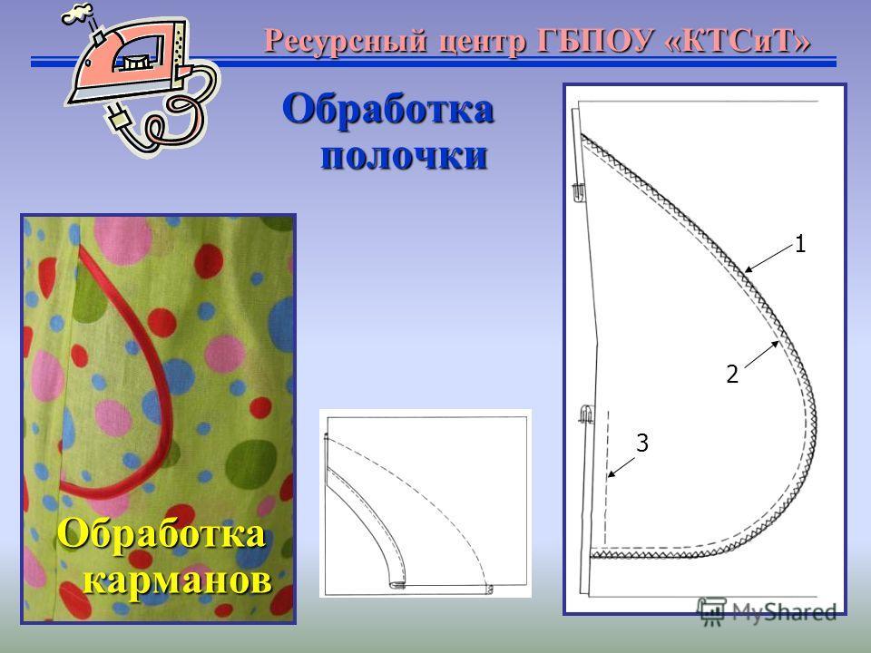 Ресурсный центр ГБПОУ «КТСиТ» Обработка полочки Обработка карманов 1 3 2