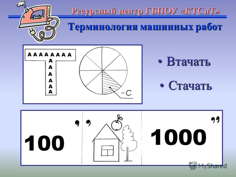 Ресурсный центр ГБПОУ «КТСиТ» Терминология машинных работ ВтачатьВтачать СтачатьСтачать