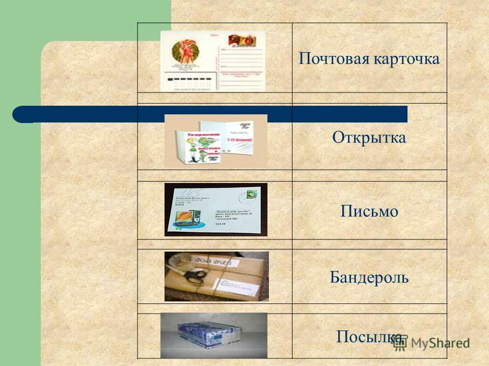 Почтовая карточка Открытка Письмо Бандероль Посылка