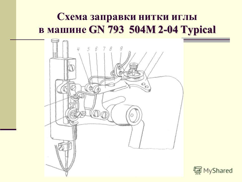 GN 793 504М 2-04 Typical Схема заправки нитки иглы в машине GN 793 504М 2-04 Typical