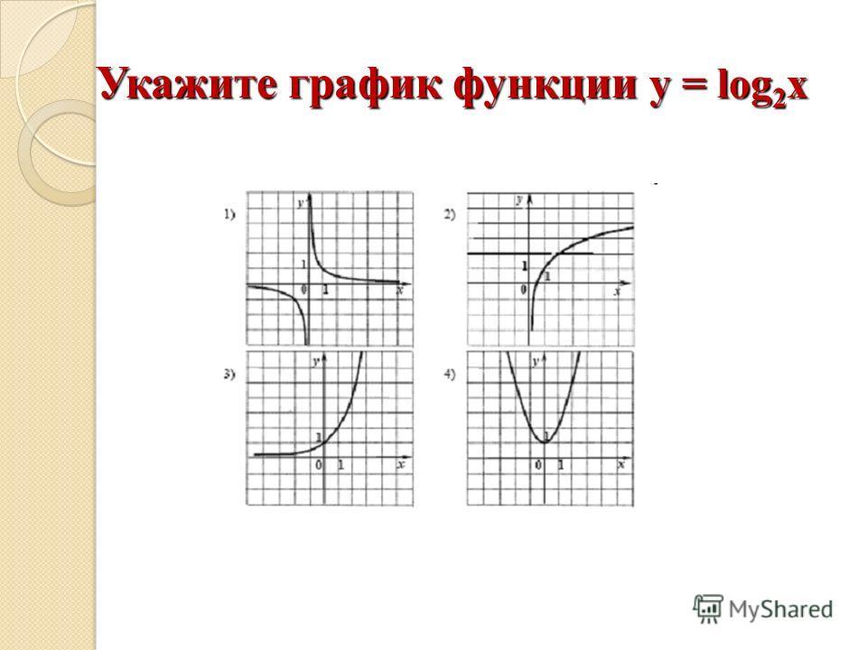 Укажите график функции y = log 2 x