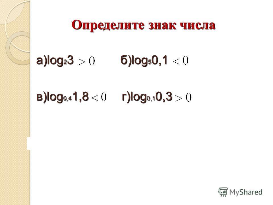 Определите знак числа а)log 2 3 б)log 5 0,1 в)log 0,4 1,8 г)log 0,1 0,3 в)log 0,4 1,8 г)log 0,1 0,3