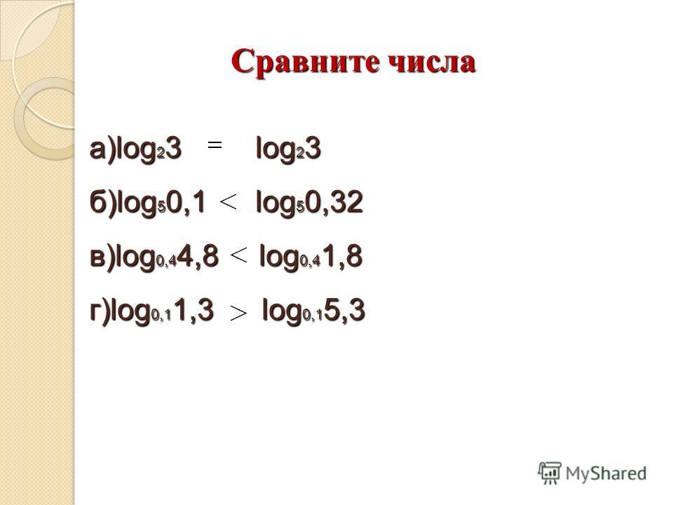 Сравните числа а)log 2 3 log 2 3 б)log 5 0,1 log 5 0,32 в)log 0,4 4,8 log 0,4 1,8 г)log 0,1 1,3 log 0,1 5,3