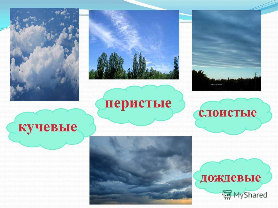 Пушистая вата Плывёт куда-то. Чем вата ниже, Тем дождик ближе. ОБЛАКО ЧТО ТАКОЕ ОБЛАКО? Облака – это тот же туман, только находятся они высоко над земной поверхностью.