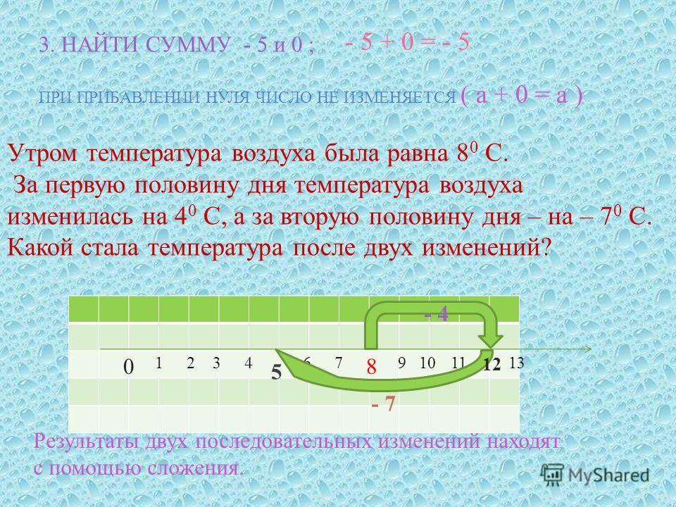 3. НАЙТИ СУММУ - 5 и 0 ; - 5 + 0 = - 5 ПРИ ПРИБАВЛЕНИИ НУЛЯ ЧИСЛО НЕ ИЗМЕНЯЕТСЯ ( а + 0 = а ) Утром температура воздуха была равна 8 0 С. За первую половину дня температура воздуха изменилась на 4 0 С, а за вторую половину дня – на – 7 0 С. Какой ста