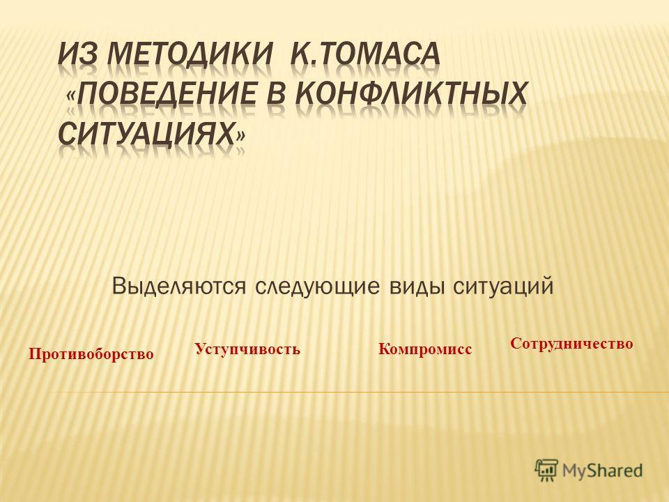 Выделяются следующие виды ситуаций Противоборство УступчивостьКомпромисс Сотрудничество