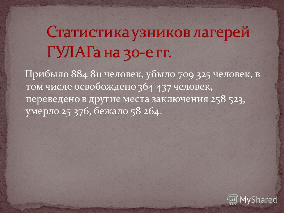 Прибыло 884 811 человек, убыло 709 325 человек, в том числе освобождено 364 437 человек, переведено в другие места заключения 258 523, умерло 25 376, бежало 58 264.