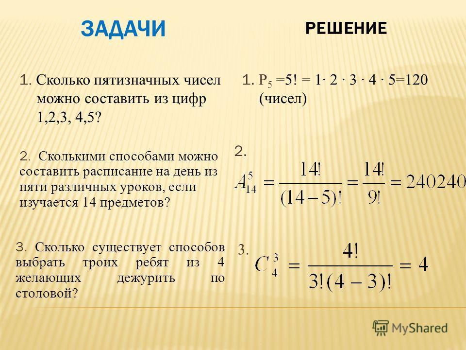 ЗАДАЧИ РЕШЕНИЕ 1. Сколько пятизначных чисел можно составить из цифр 1,2,3, 4,5? 1. Р 5 =5! = 1 2 3 4 5=120 (чисел) 2. Сколькими способами можно составить расписание на день из пяти различных уроков, если изучается 14 предметов? 2.2. 3. Сколько сущест