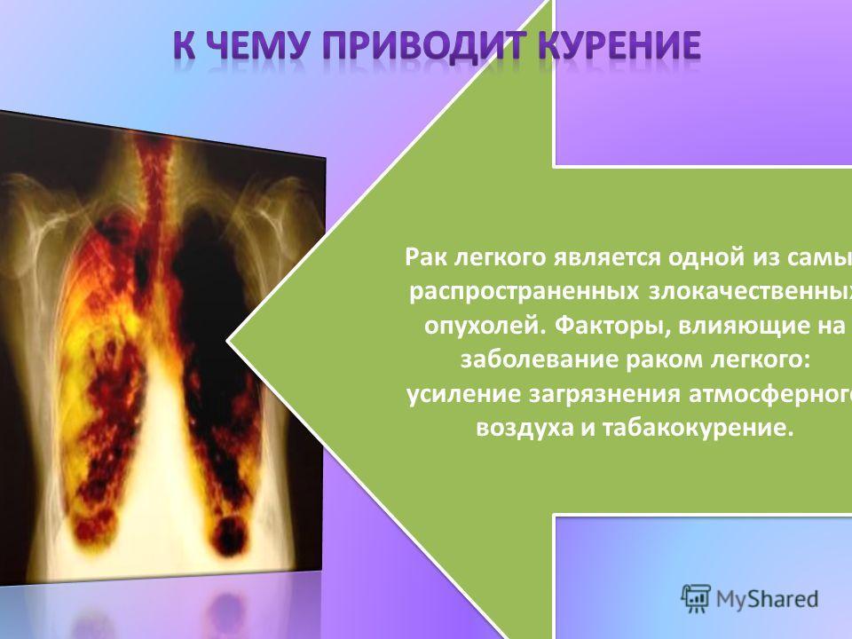 Рак легкого является одной из самых распространенных злокачественных опухолей. Факторы, влияющие на заболевание раком легкого: усиление загрязнения атмосферного воздуха и табакокурение.