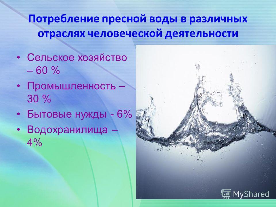 Потребление пресной воды в различных отраслях человеческой деятельности Сельское хозяйство – 60 % Промышленность – 30 % Бытовые нужды - 6% Водохранилища – 4%